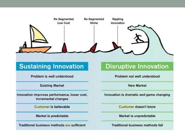 lean-entrepreneur-pdf-5-638