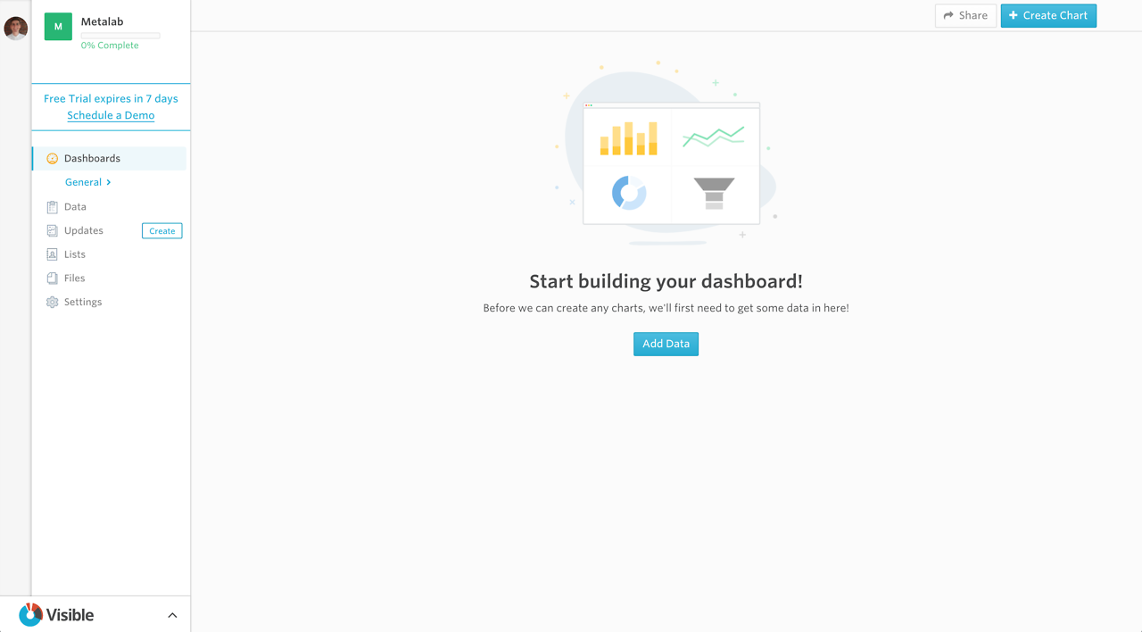 empty state for a dashboard