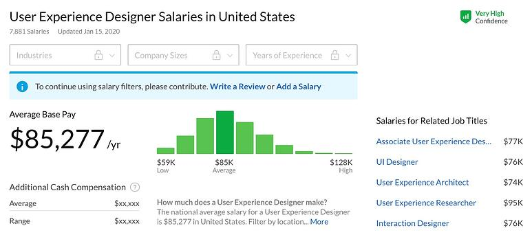 Glassdoor UX Designer Salary 01.01.2020