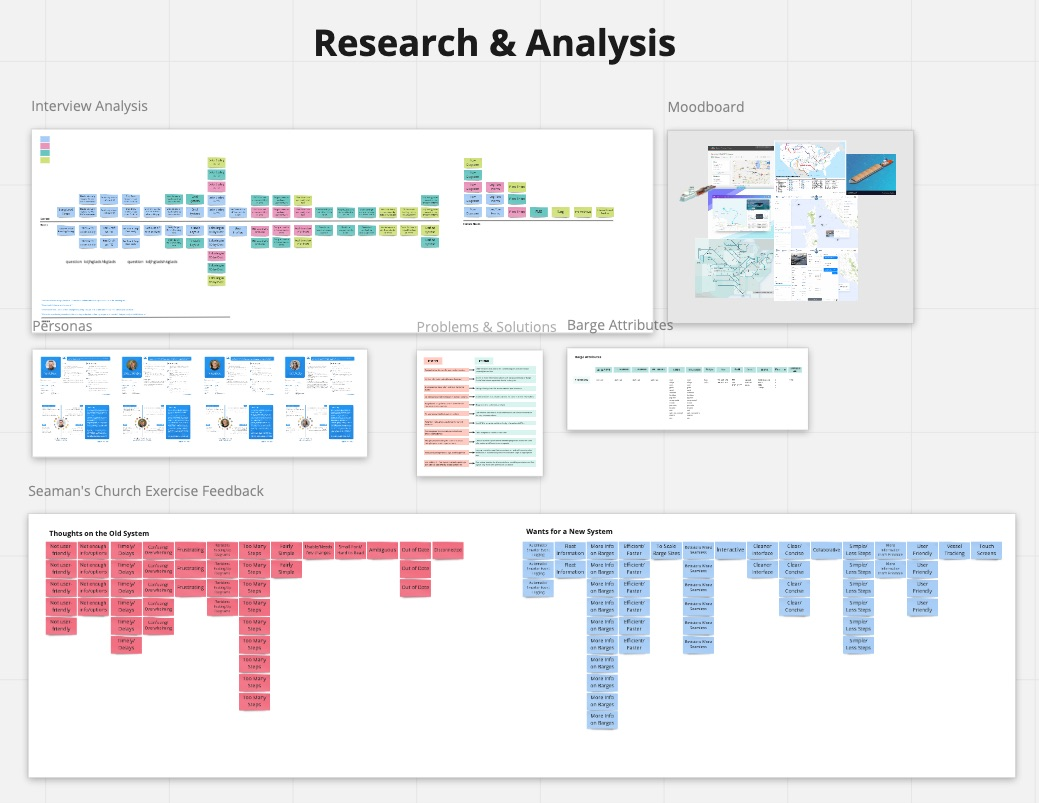 Research & Analysis Activities
