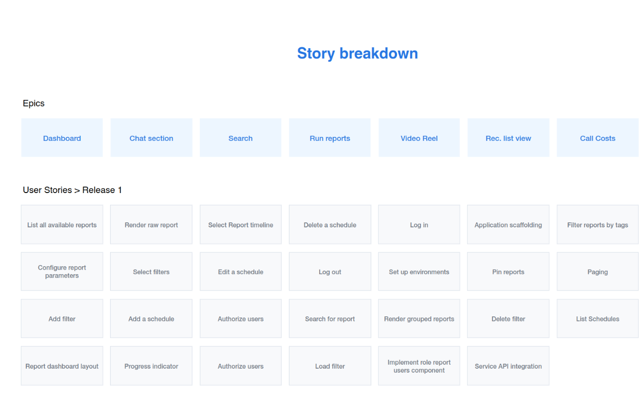 User stories and epics